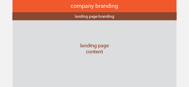 landing page design that sells