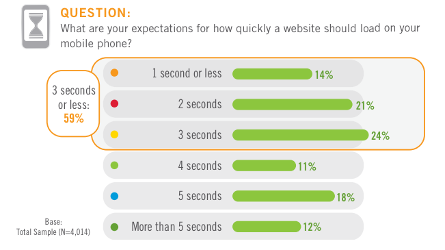 top mobile marketing trends to watch in 2013